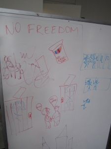 Brainstorming on the whiteboard (another enemy of chalk...?)